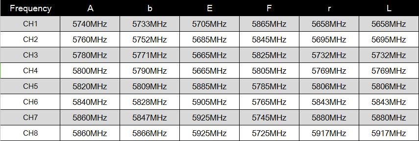 HGLRC 5.8G GTX NANO VTX Frequency Transmitter